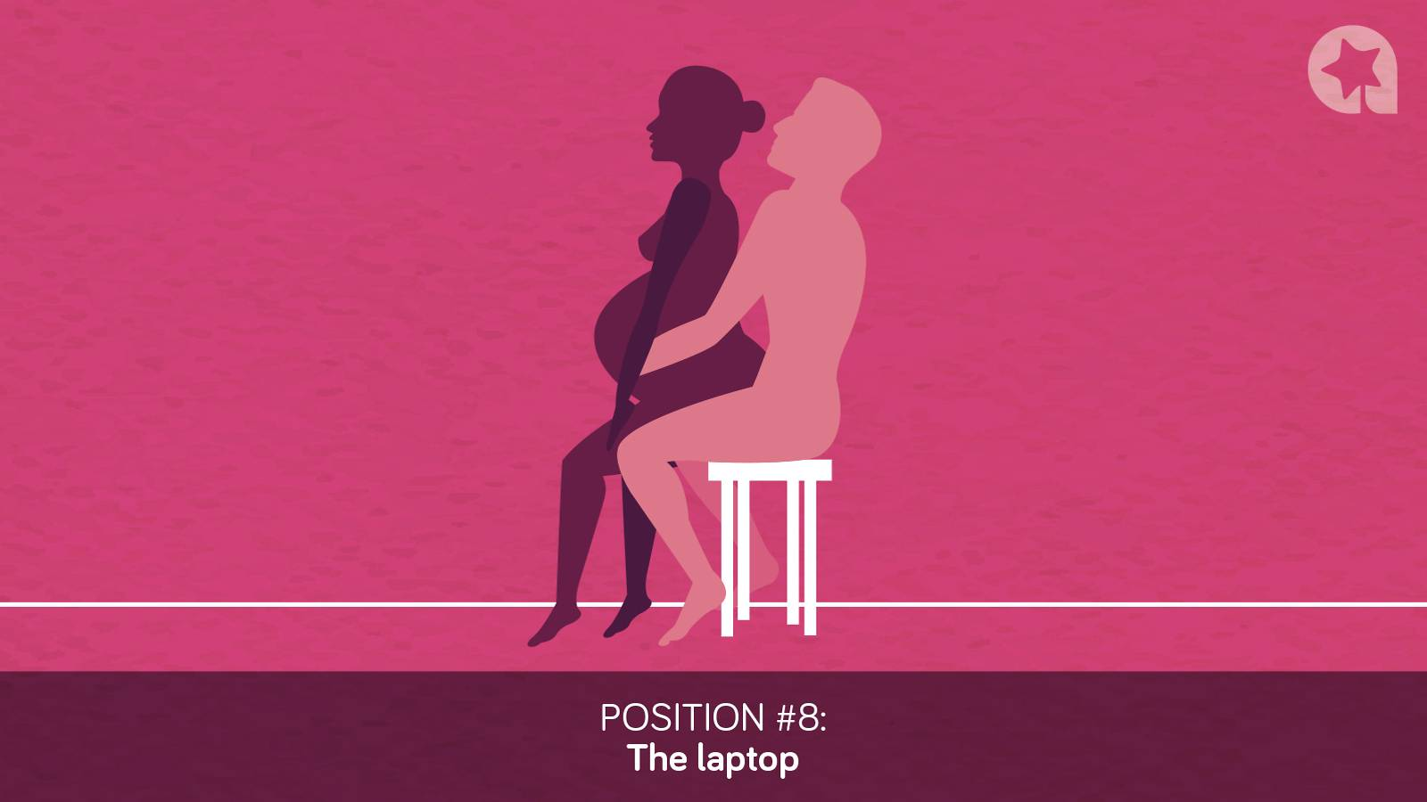 Best is what position sex Sex Positions