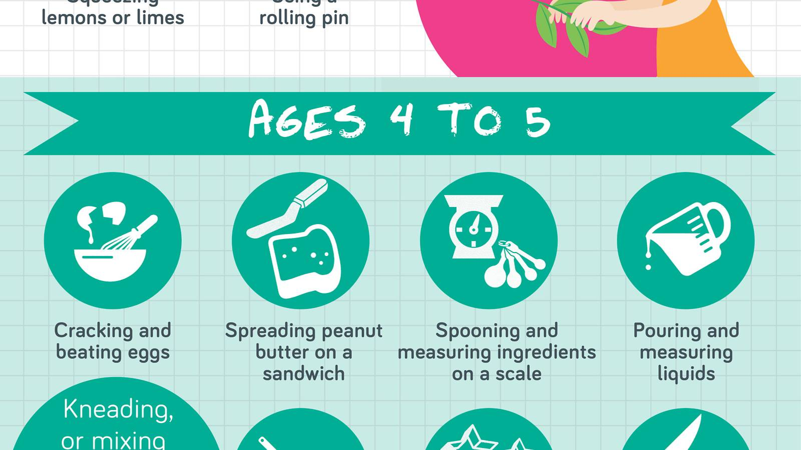 Tots-Age-appropriate-kitchen-skills-for-your-child-Infographic-3