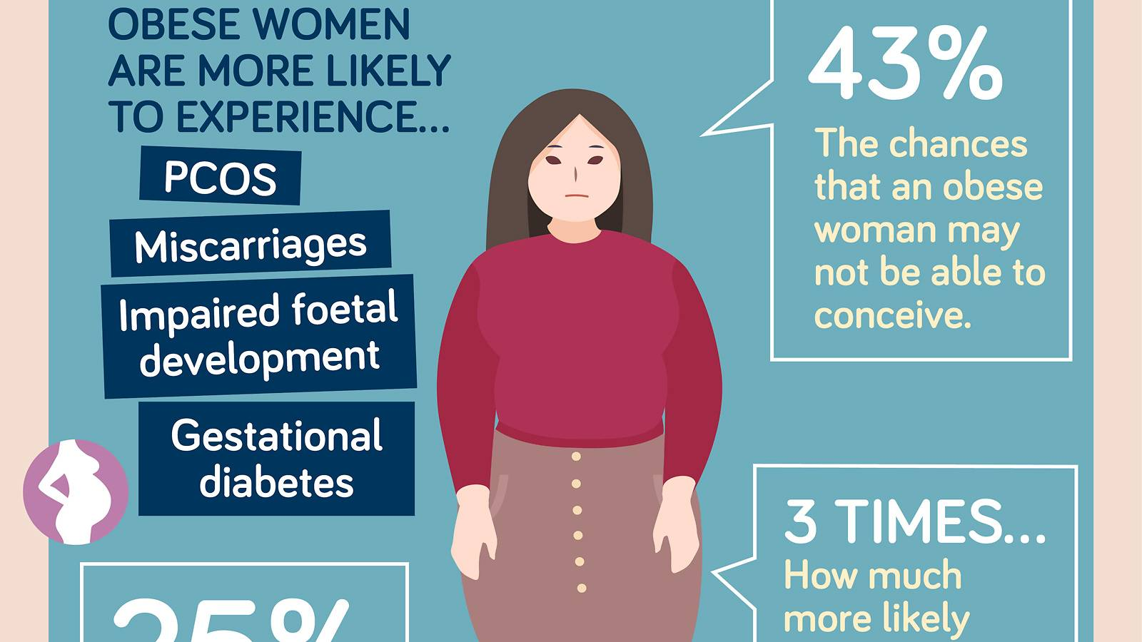 Conceiving-12-facts-on-how-weight-affects-your-fertility-3