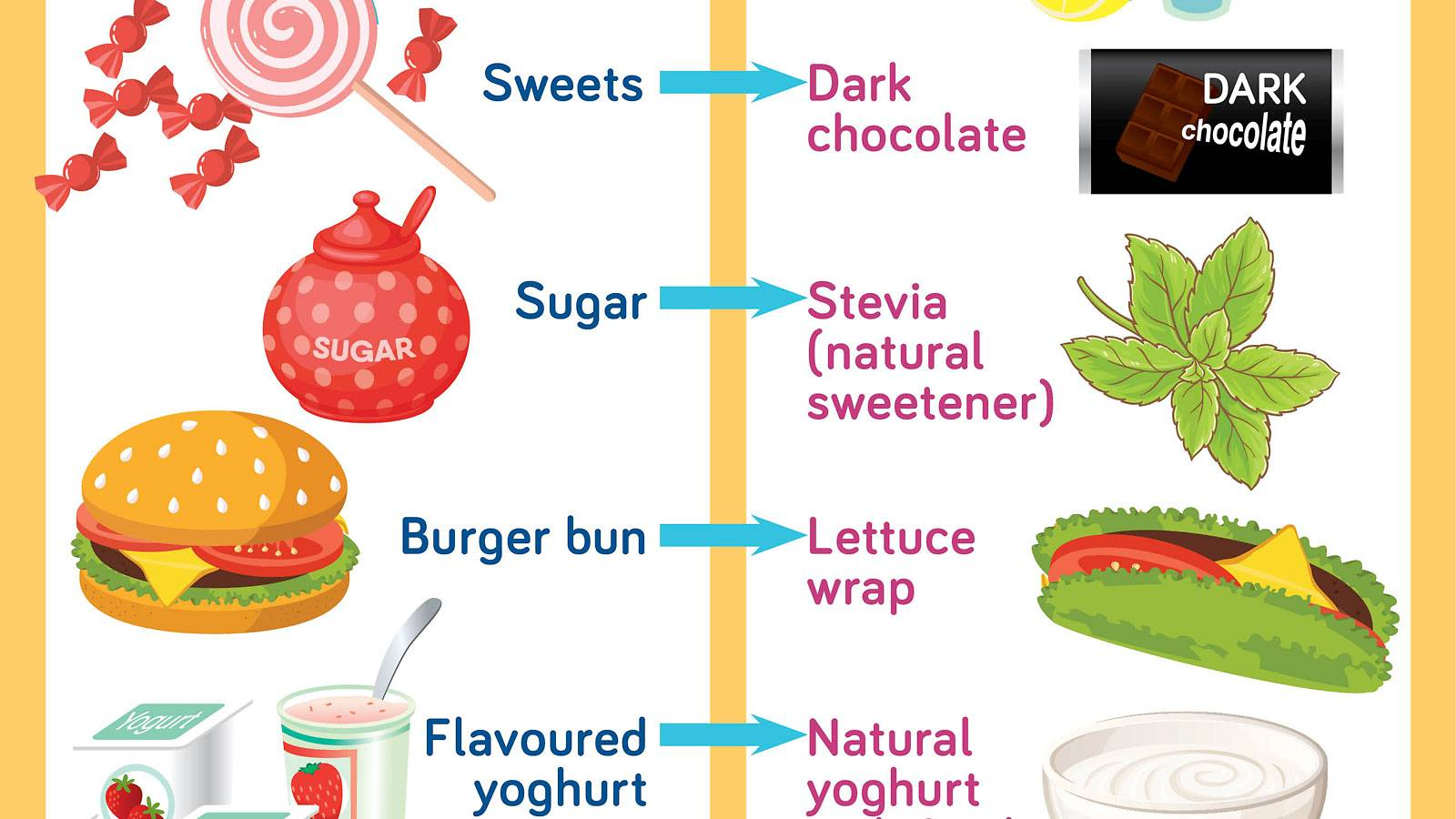 Parents-11-easy-food-swaps-hacks-for-healthy-eating-3