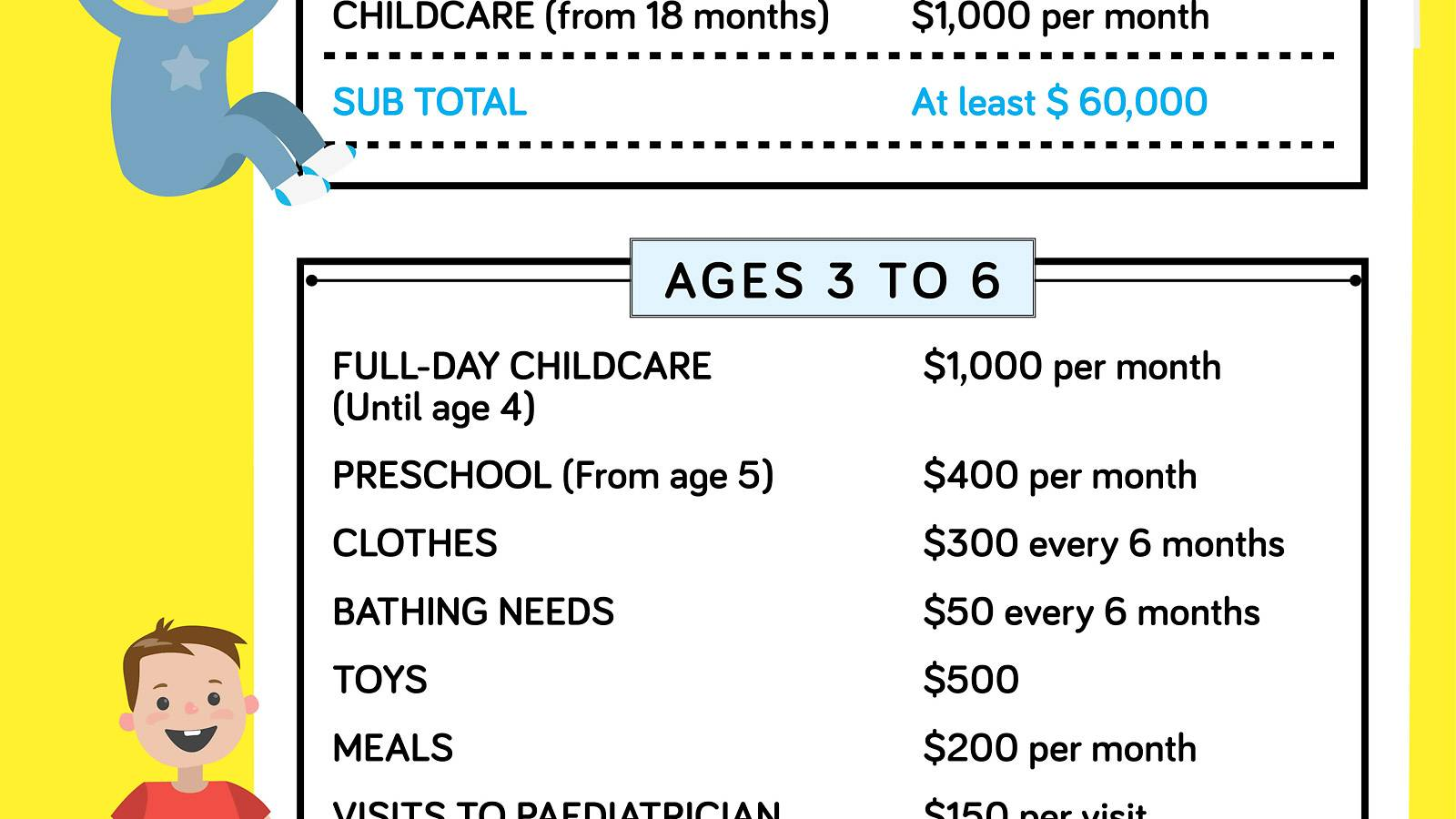 Parents-Raising-a-child-A-breakdown-of-the-figures-Infographic-5 (1)