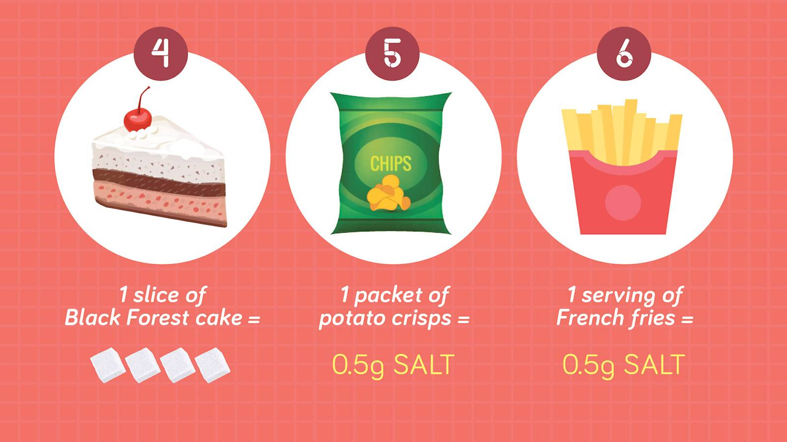 Tots--Is-junior-taking-too-much-salt-and-sugar-Infographic3