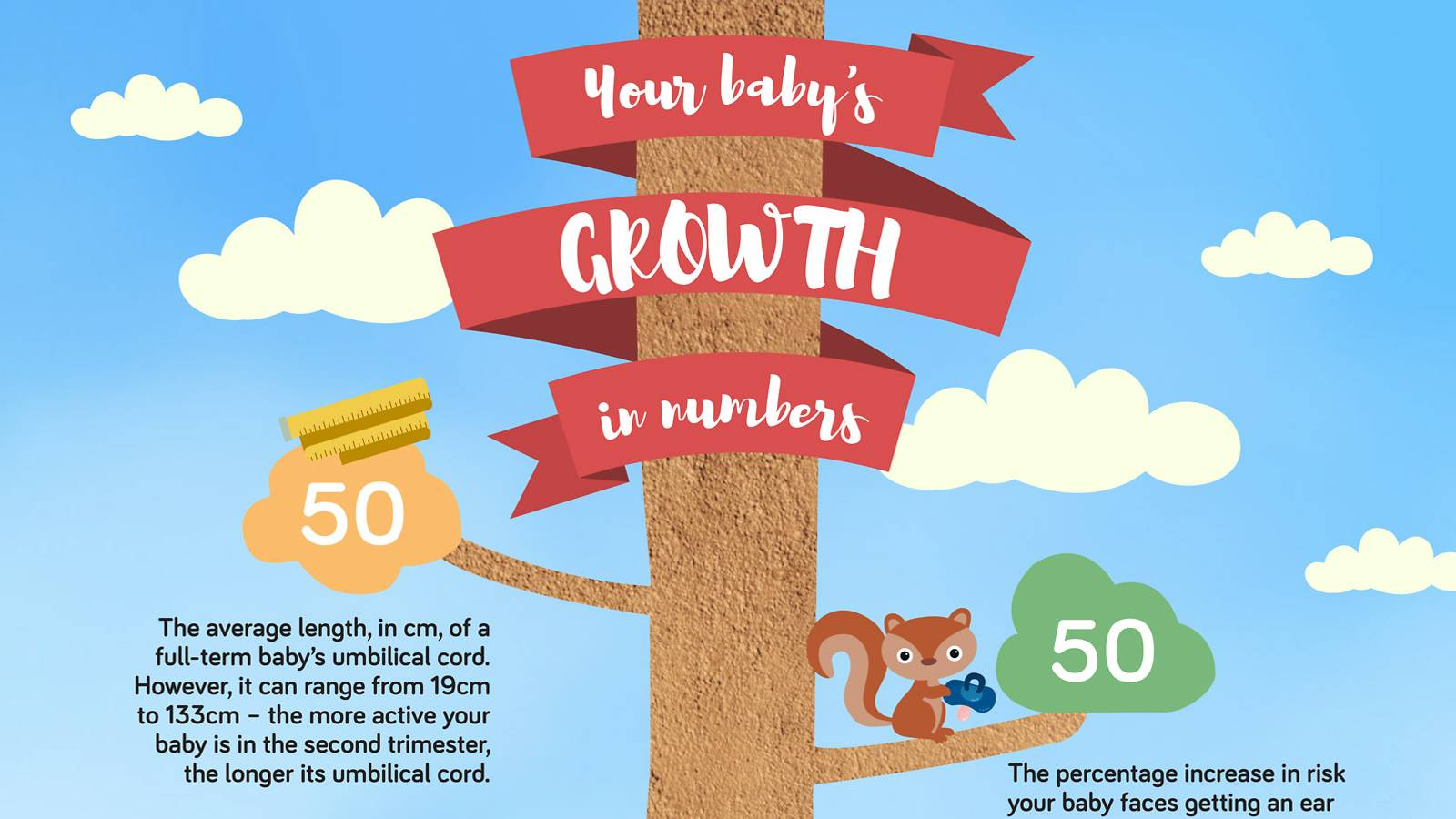 Babies--Know-your-baby's-progress---in-numbers-1