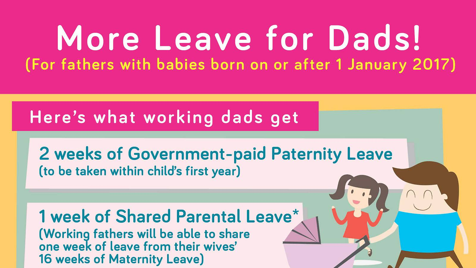 Parents infographics Dads to get more paternity leave benefits1