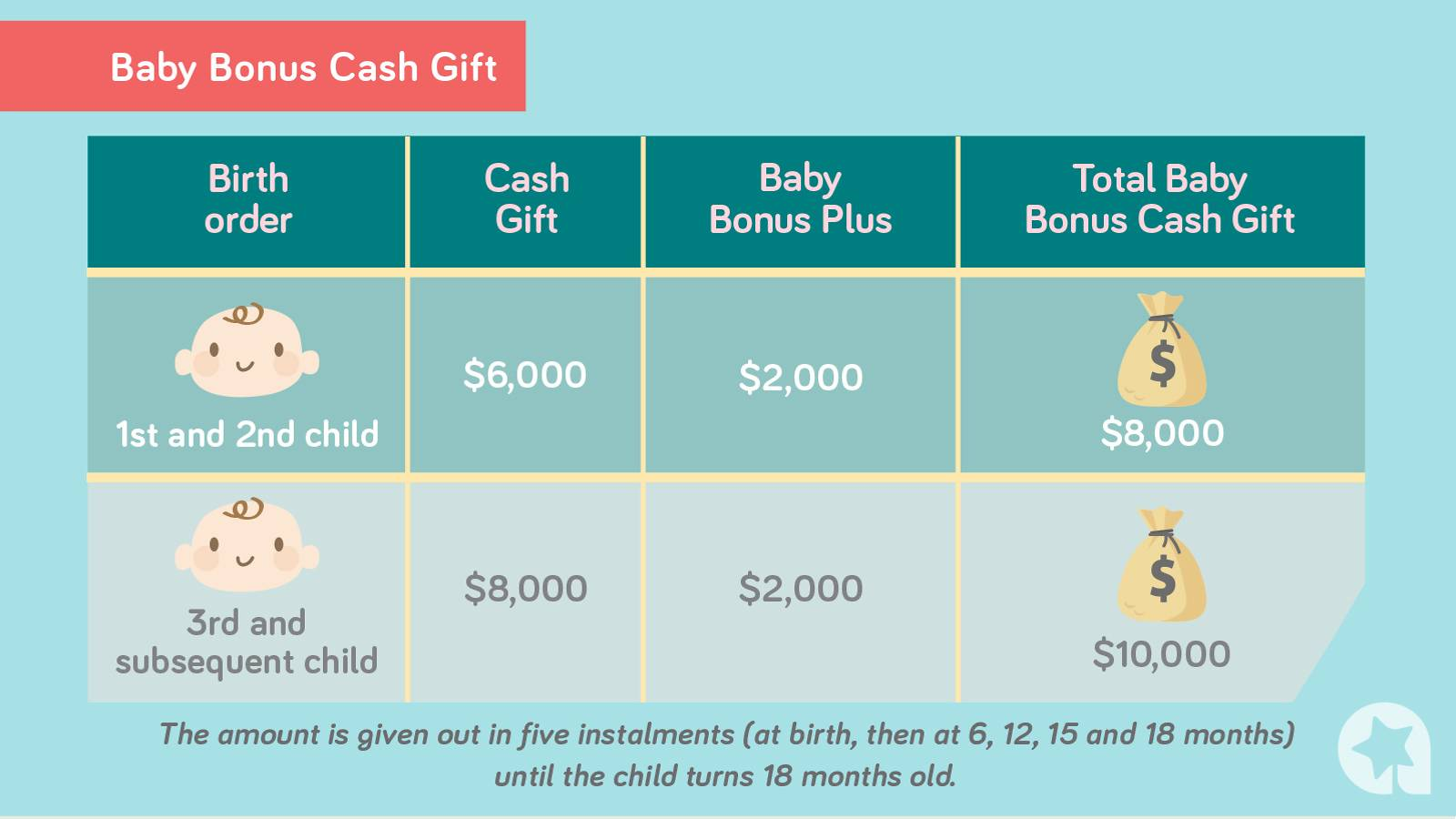 Parents - Help with infant and child care fees 2
