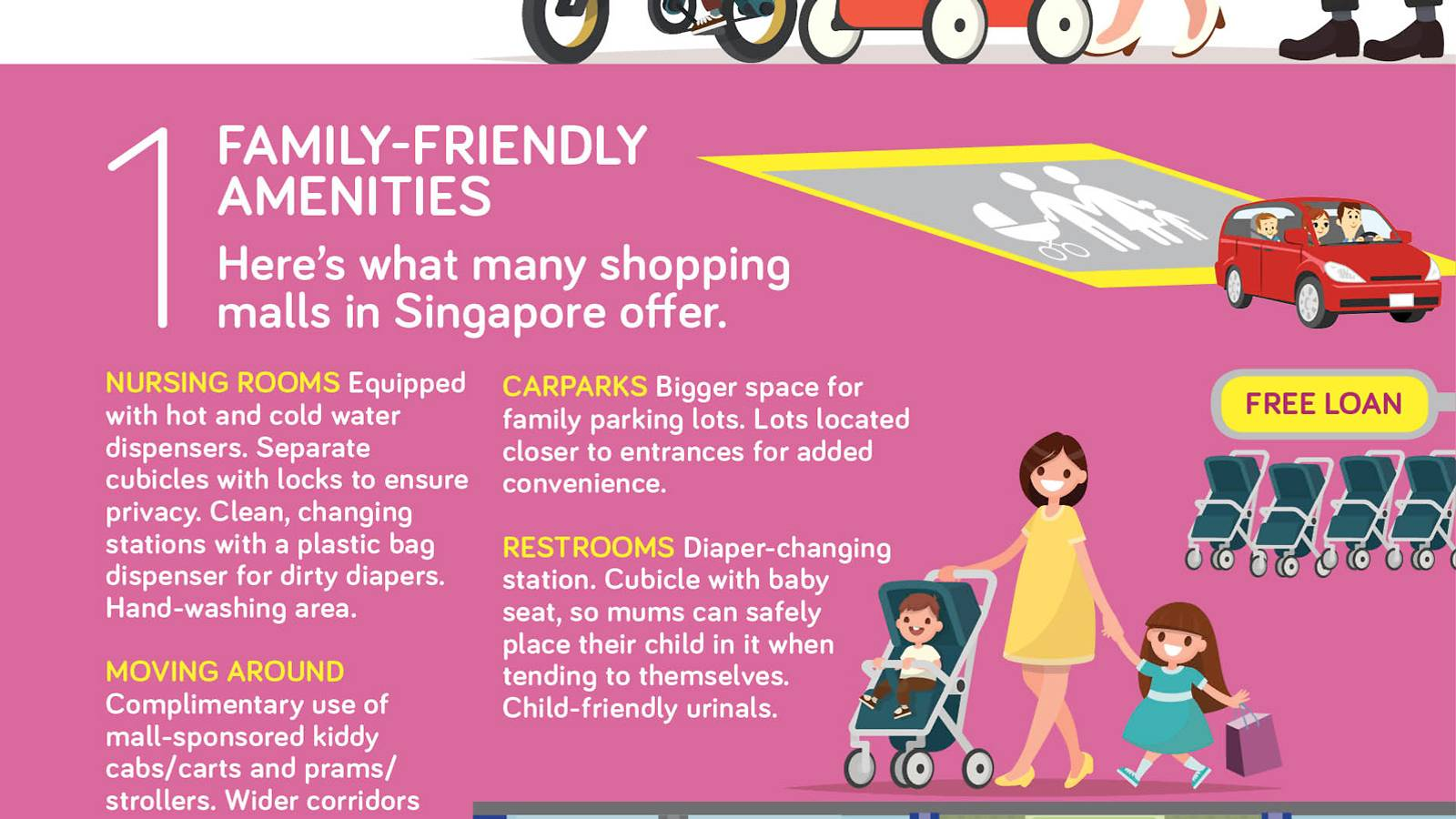 Infographic-Super-kid-friendly-Singapore-2