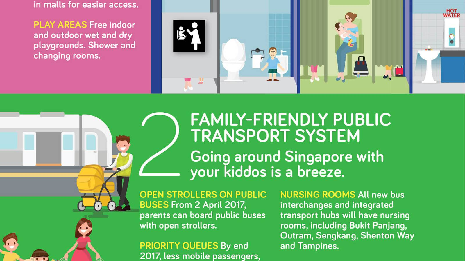 Infographic-Super-kid-friendly-Singapore-3