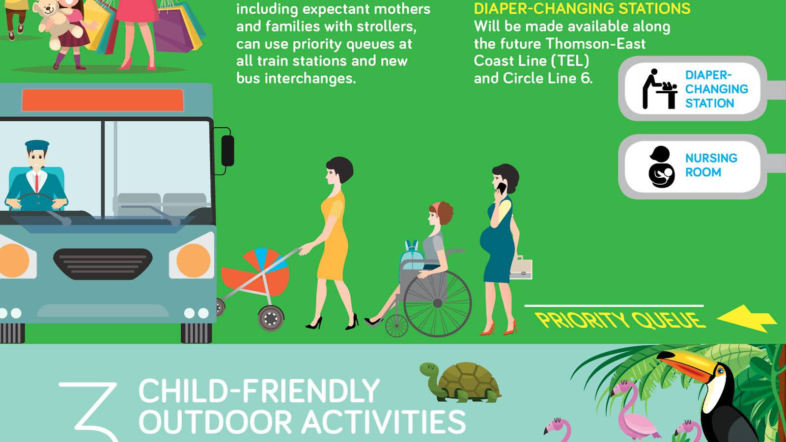 Infographic-Super-kid-friendly-Singapore-4