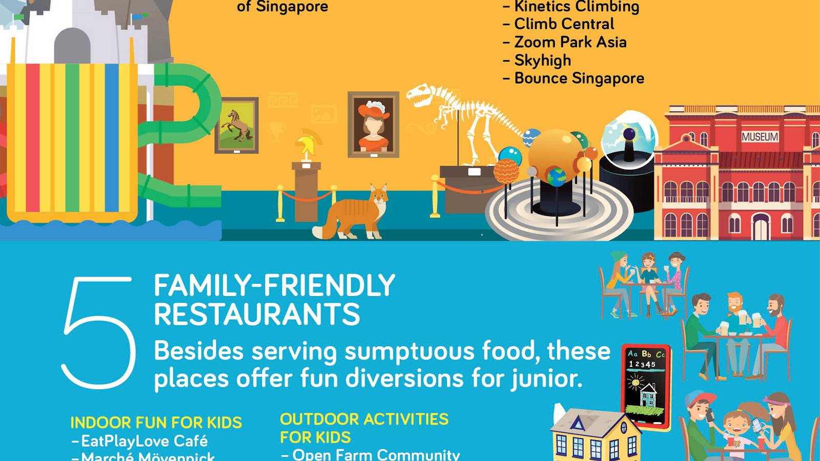 Infographic-Super-kid-friendly-Singapore-7