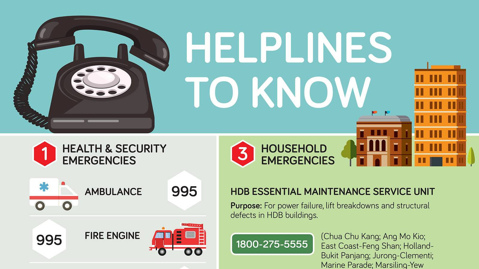 Parents-sos-who-do-you-call-when-in-emergency-1