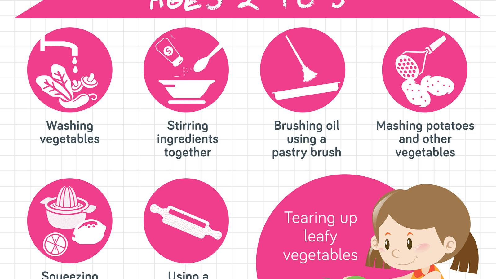 Tots-Age-appropriate-kitchen-skills-for-your-child-Infographic-2