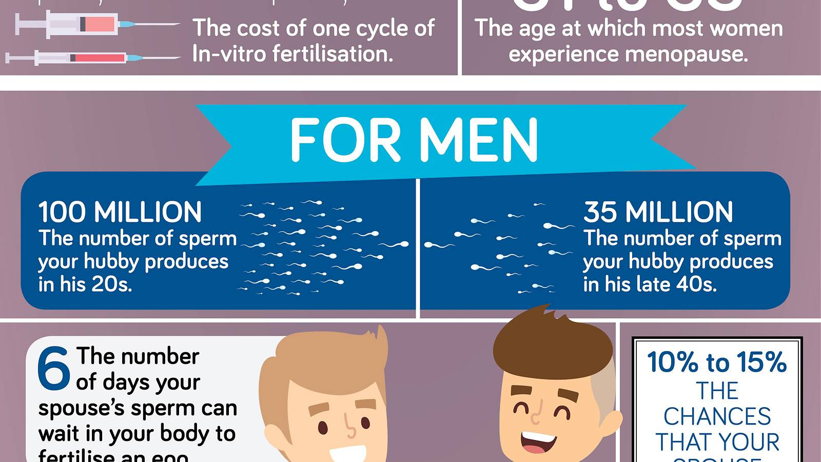 Conceiving-Your-fertility-by-the-numbers-infographics-6