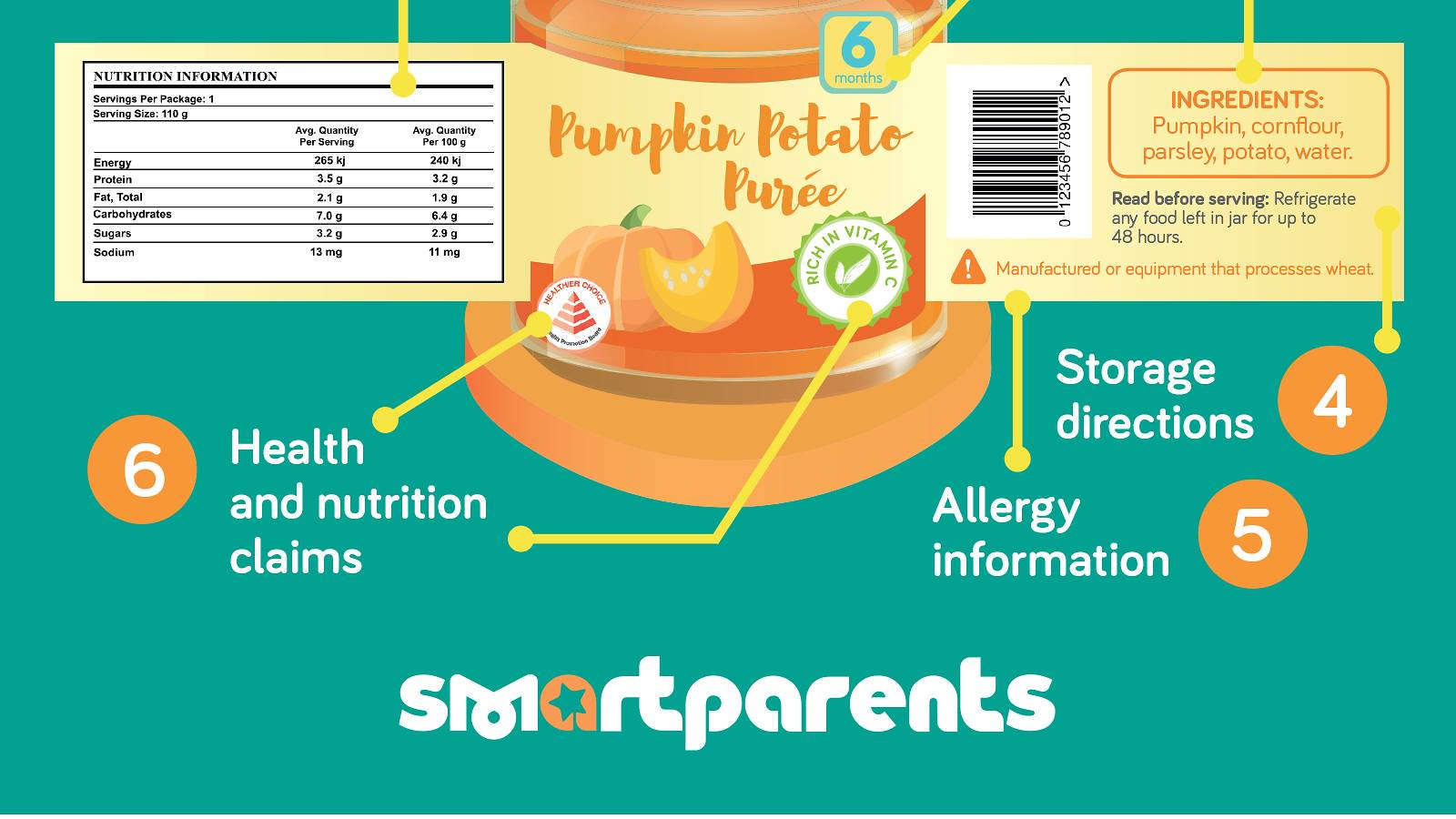 Babies-How-to-make-sense-of-your-baby's-food-labels-[Infographic]_02