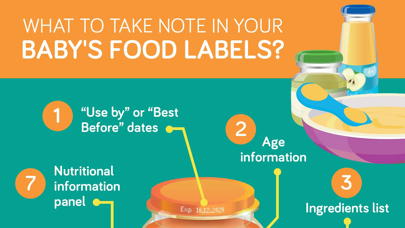 Babies-How-to-make-sense-of-your-baby's-food-labels-[Infographic]_01