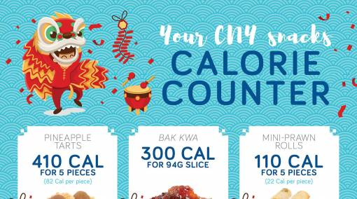 Parents-Beware-of-the-calorie-count-for-CNY-goodies-INFOGRAPHIC1