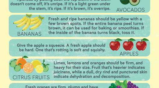 Parents-How-to-select-fresh-produce-[Infographic]-3