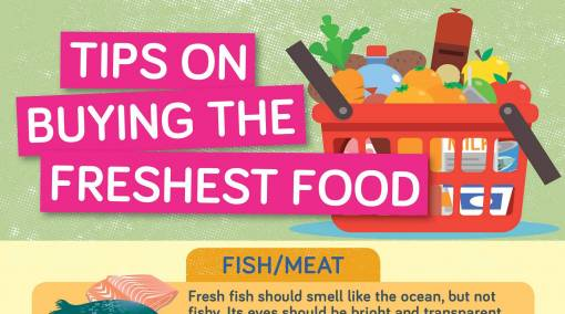 Parents-How-to-select-fresh-produce-[Infographic]-1