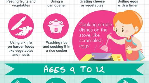 Tots-Age-appropriate-kitchen-skills-for-your-child-Infographic-5