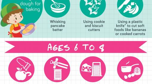 Tots-Age-appropriate-kitchen-skills-for-your-child-Infographic-4