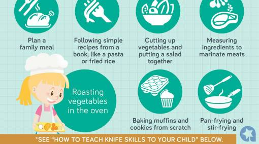 Tots-Age-appropriate-kitchen-skills-for-your-child-Infographic-6